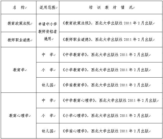 2014年西安中小学教师资格考试时间为4月20日