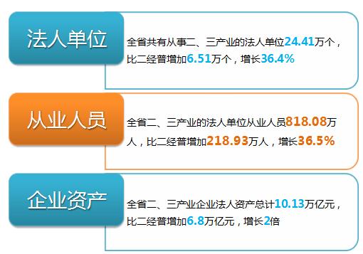 �西�l布 三�普 �Y果 �Y�a�量�^二普增加2倍�D片 34494 510x357