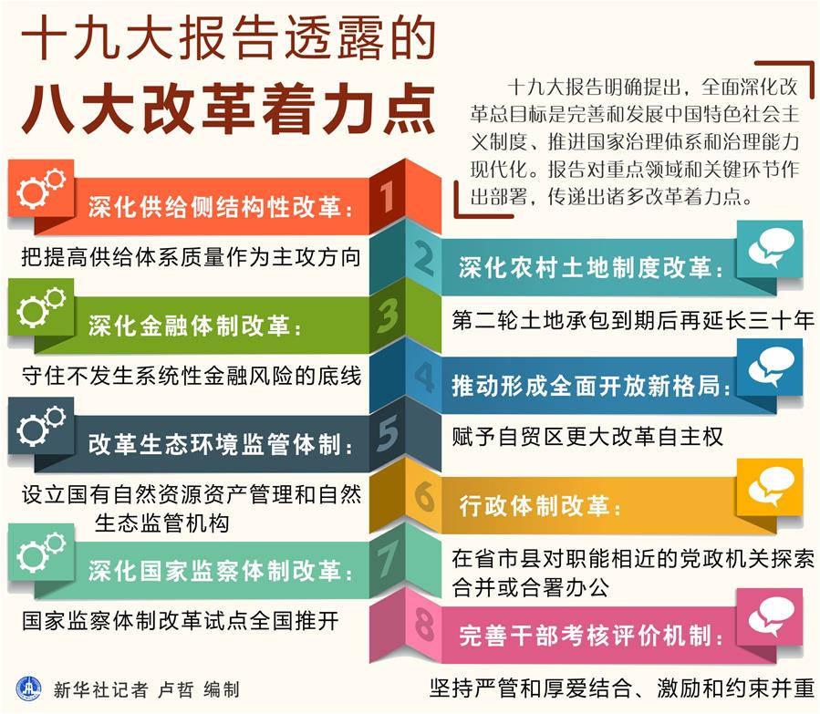 陕西频道 国内  原标题:十九大报告透露的八大改革着力点   图表:十九