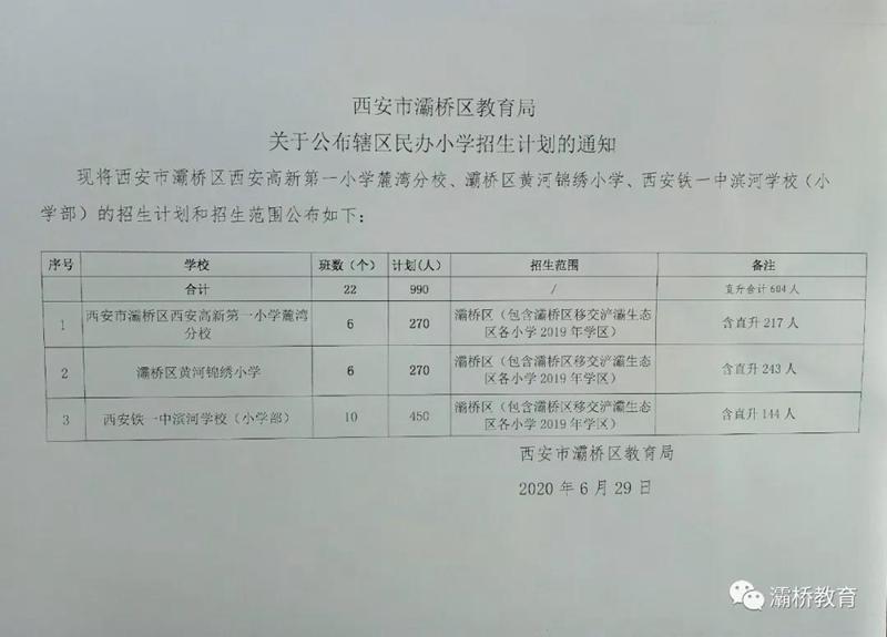 西安民办小学初中招生计划公布填报民办这些事要注意