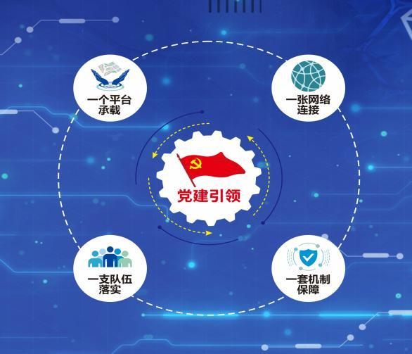"""陕西汉中:积极构建""""1+4""""城市基"""