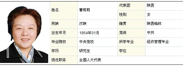 曹莉莉:建议深入推进殡葬改革--陕西频道--人民